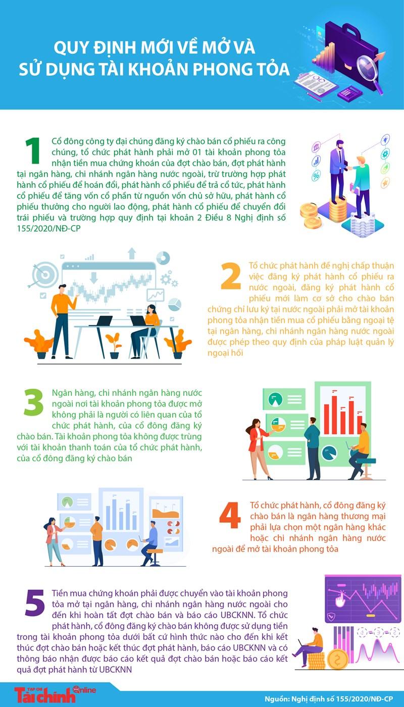 [Infographics] Quy định mới về mở và sử dụng tài khoản phong tỏa - Ảnh 1