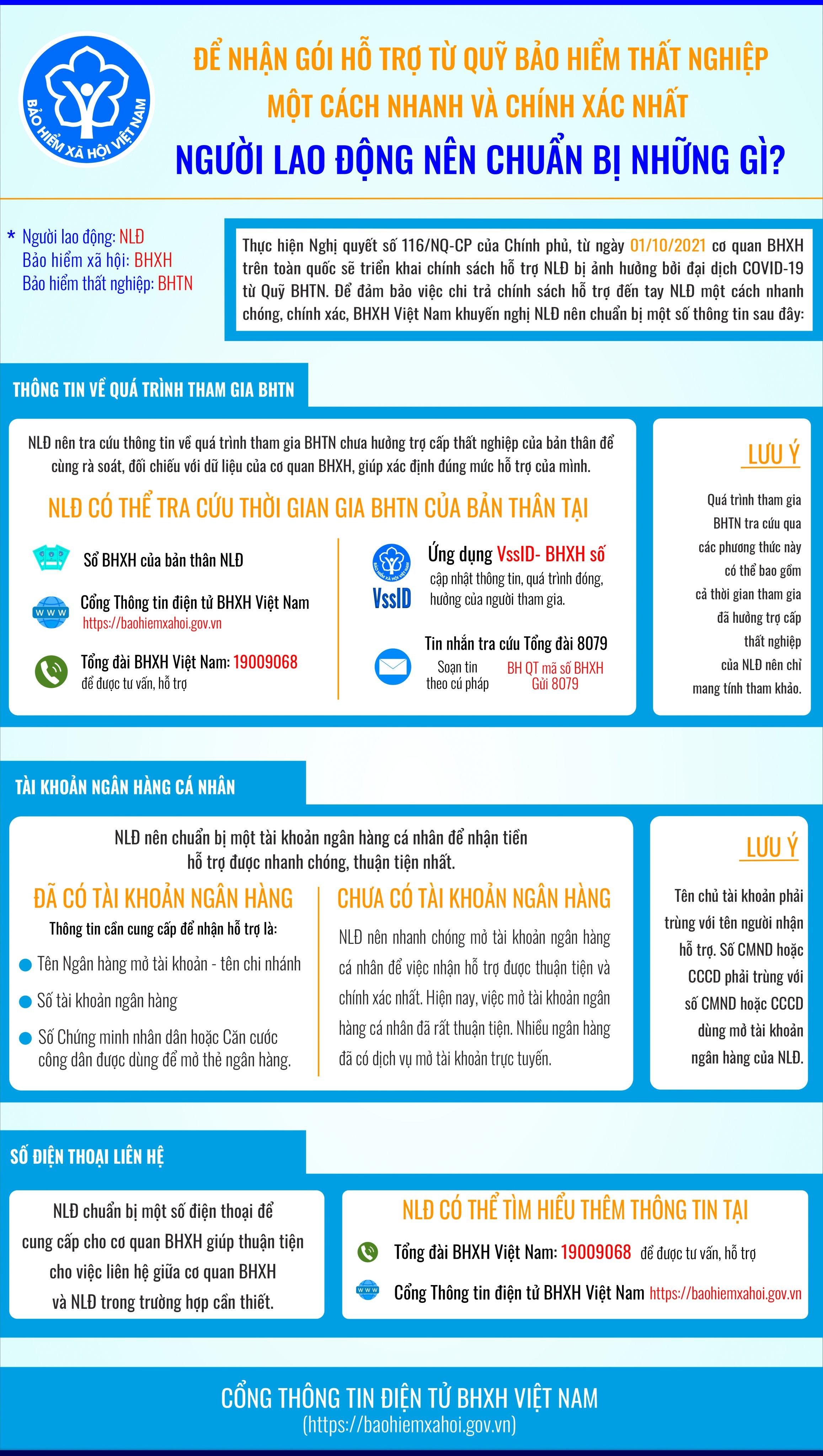 [Infographics] Người lao động cần chuẩn bị gì để nhận hỗ trợ từ Quỹ Bảo hiểm thất nghiệp? - Ảnh 1